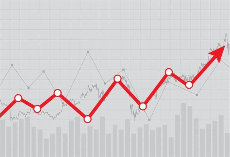 İyi bir grafik her zaman bin kelimeden daha iyi olacaktır.